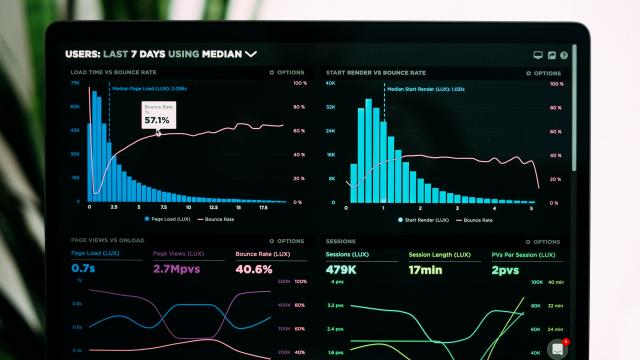 Performance Dashboard V2